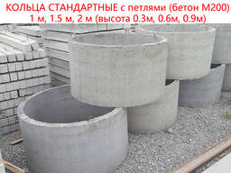 Элементы канализационных систем
