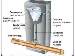 Комплект термитной сваркиТэз-к1-м120 120-т-85; тэз-к1-м120