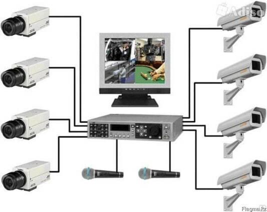 Монтаж систем видеонаблюдение