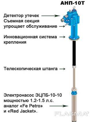 Погружной насос для АЗС и Нефтебаз АНП 10-Т (10м3 в/ч)