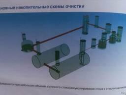 Поставка оборудования для инженерных сетей и сооружений - фото 3