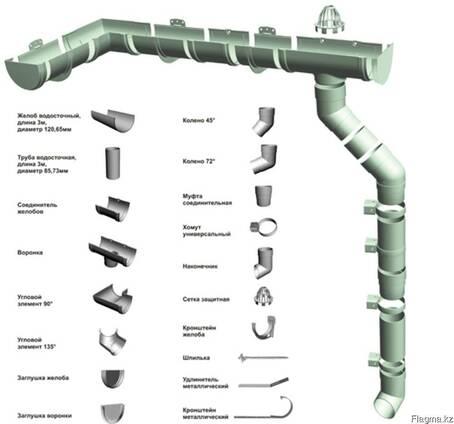 Водосточная система Docke Lux