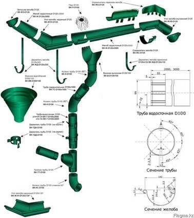 Водосточная система круглого сечения МП Престиж
