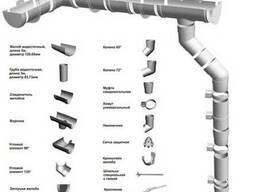 Водосточная система металлическая Grand Line