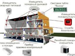 Защита территории сигнализацией, видеонаблюдение
